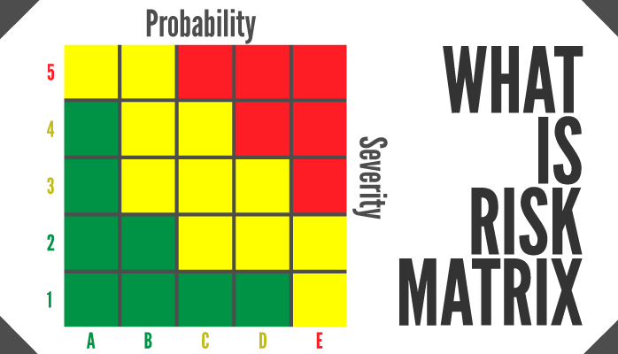 What is a risk matrix